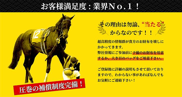 黄金馬券評議会ATARU(アタル)