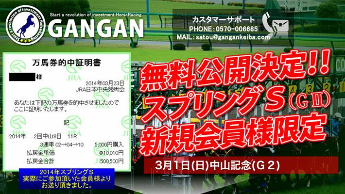 競馬予想サイト GANGAN