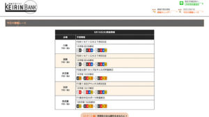 競輪予想サイト競輪バンク( KEIRIN BANK )