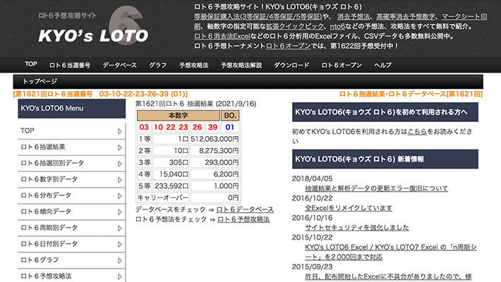 ロト6( LOTO6 )予想サイトKYO's LOTO6
