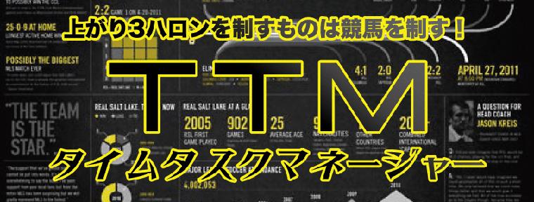 TTM-タイムタスクマネージャー-