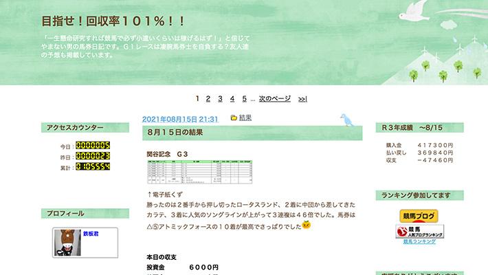 競馬予想サイト目指せ!回収率101%!!