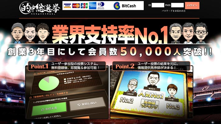 競馬予想サイト的中総選挙